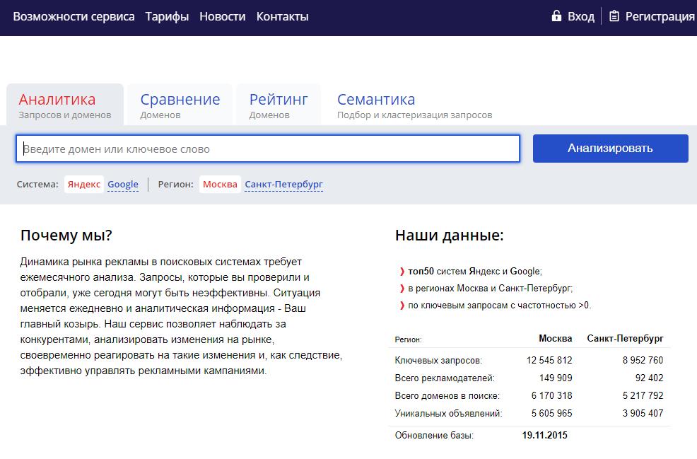 Advodka сервис анализа конкурентов сайтов